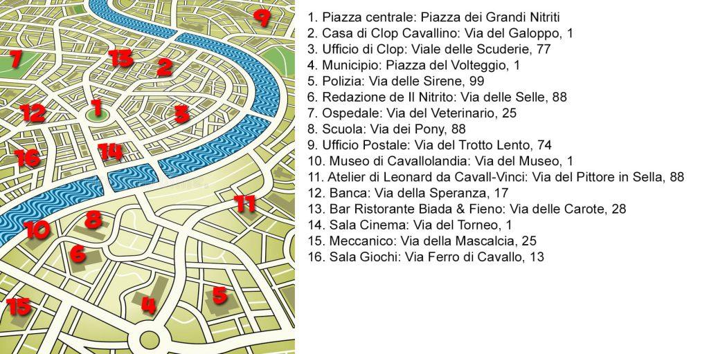 Mappa di Cavallolandia