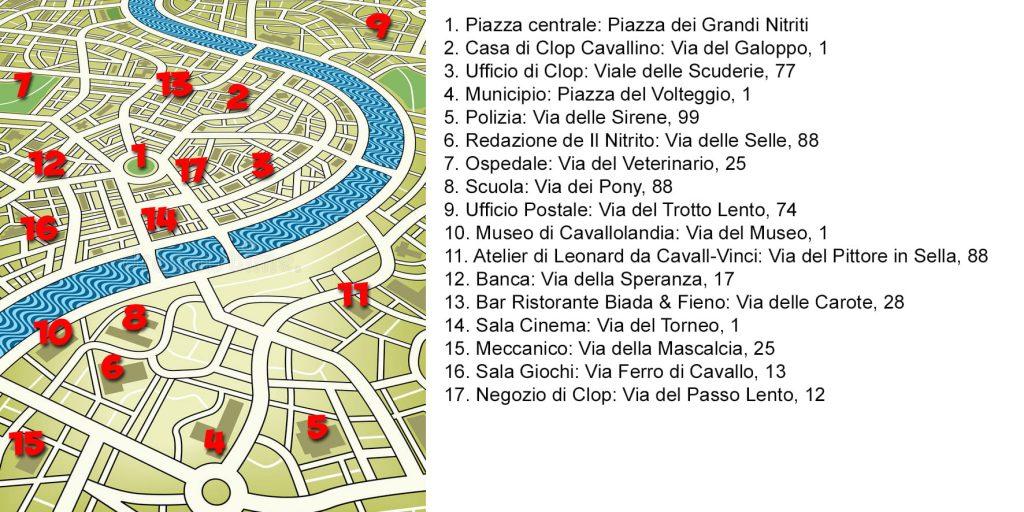 Mappa di Cavallolandia con il negozio di Clop